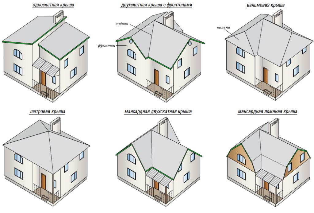 формы и устройства скатных крыш